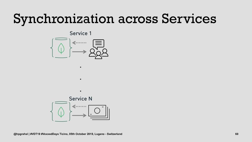 Synchronization across Services @hpgrahsl | #VD...