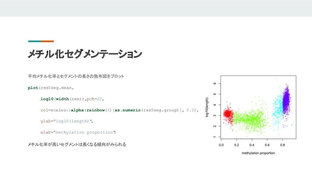 メチル化セグメンテーション 平均メチル化率とセグメントの長さの散布図をプロット plot(re...