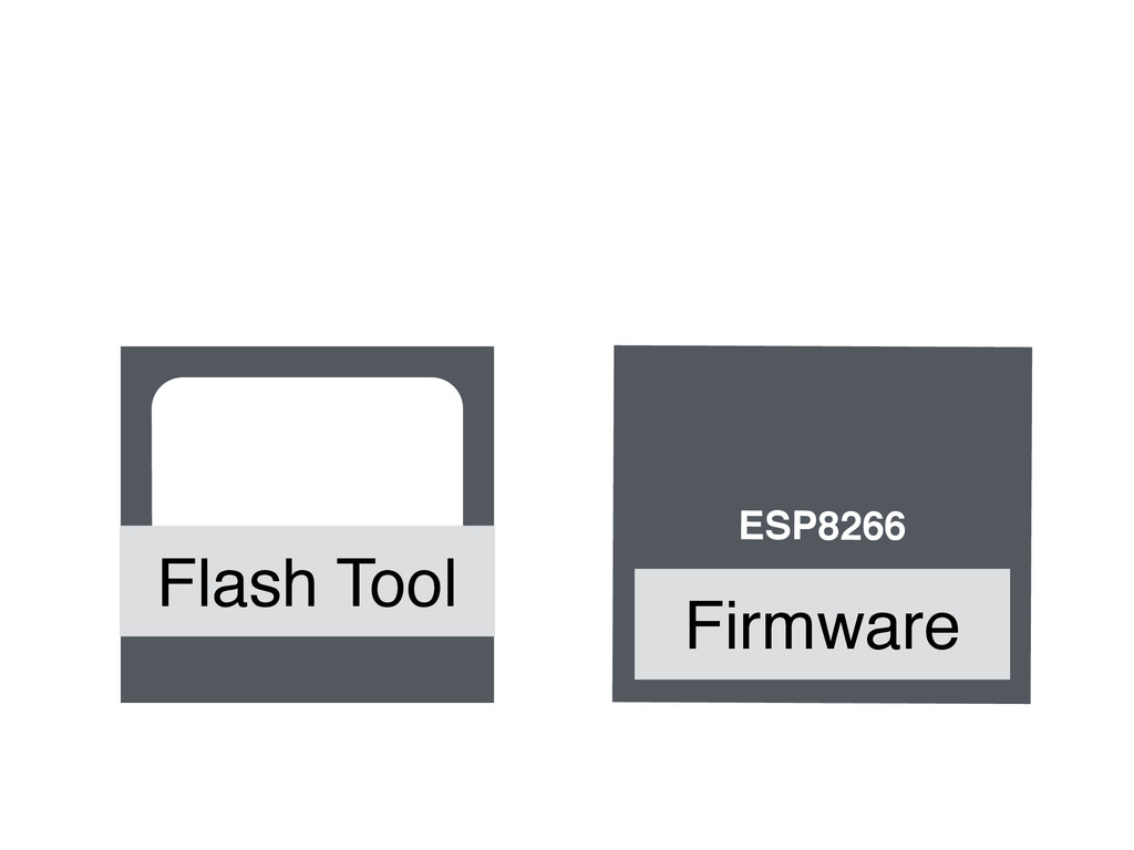 ESP8266 Firmware Flash Tool