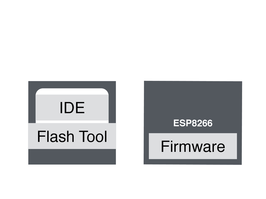 ESP8266 Firmware IDE Flash Tool