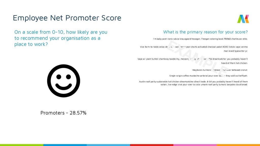 Employee Net Promoter Score Promoters - 28.57% ...
