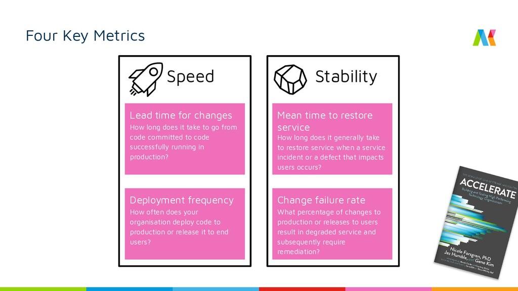 Four Key Metrics Deployment frequency How often...
