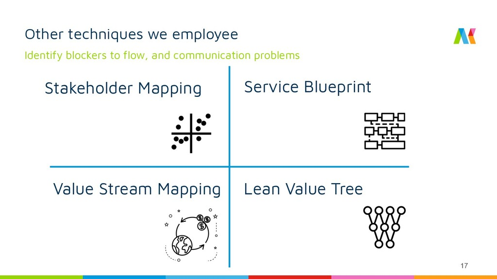 17 Other techniques we employee Stakeholder Map...
