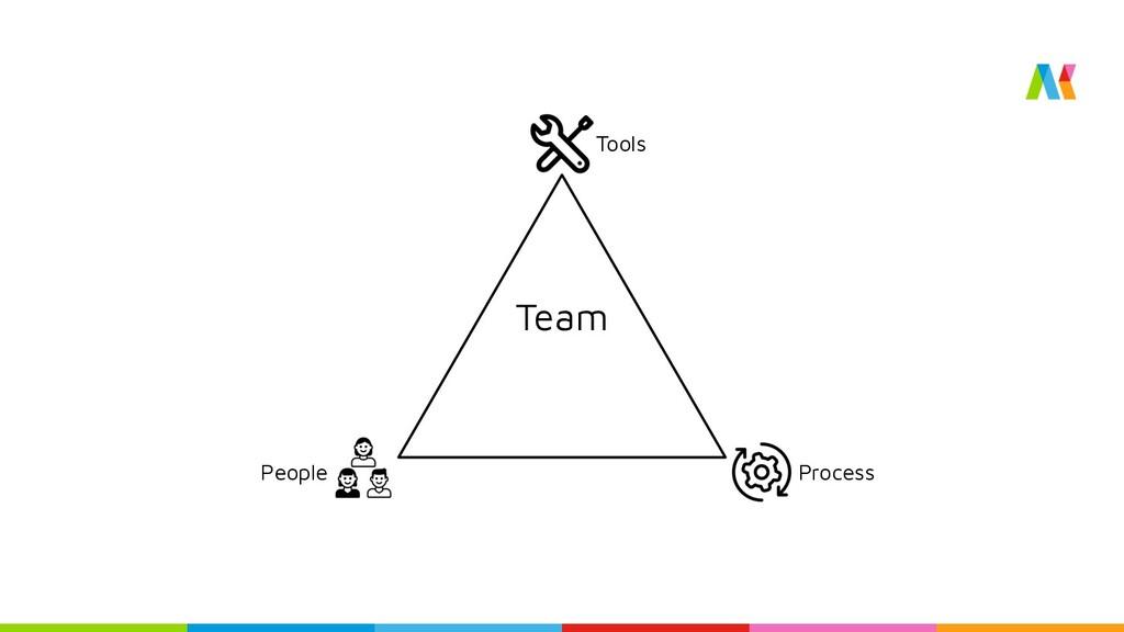 Team Tools Process People