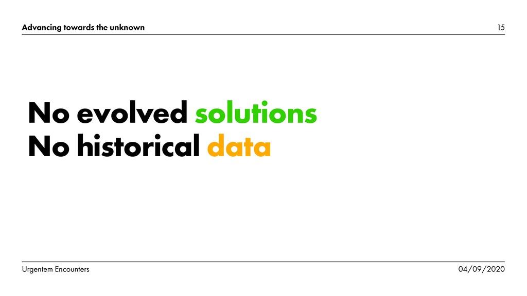 No evolved solutions No historical data 15 Adva...