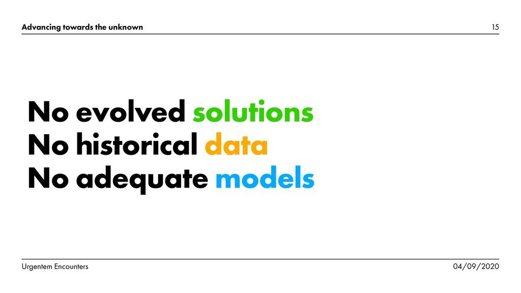No evolved solutions No historical data No adeq...