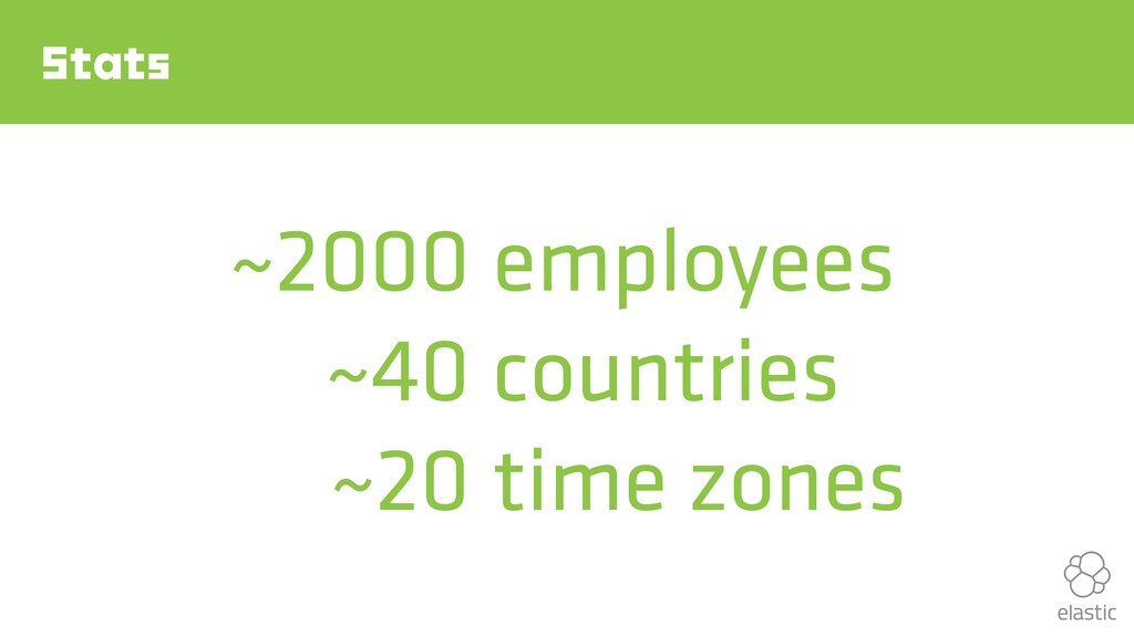 Stats ~2000 ~40 ~20 employees countries time zo...