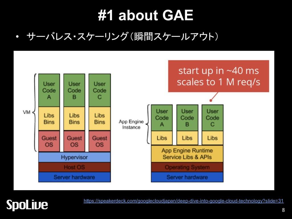 #1 about GAE • サーバレス・スケーリング(瞬間スケールアウト) 8 https:...