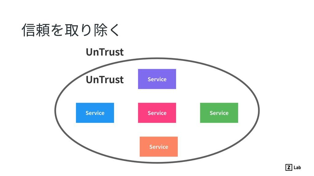 信頼を取り除く Service Service Service Service Service...