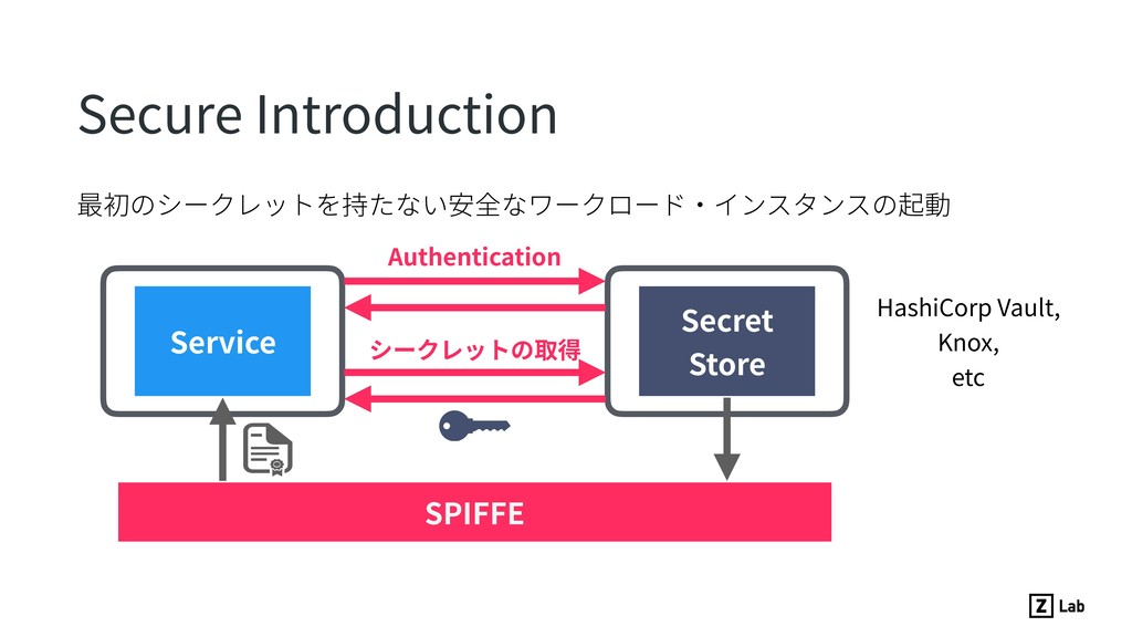 最初のシークレットを持たない安全なワークロード・インスタンスの起動 Secure Introd...