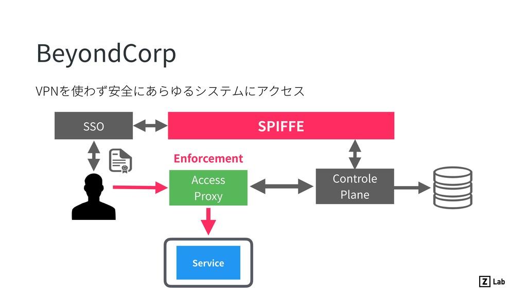 VPNを使わず安全にあらゆるシステムにアクセス BeyondCorp SPIFFE Servi...