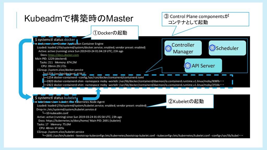 Kubeadmで構築時のMaster $ systemctl status docker ● ...