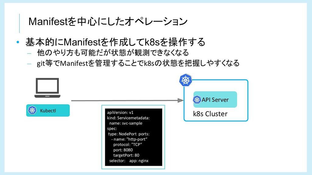 Manifestを中心にしたオペレーション apiVersion: v1 kind: Serv...
