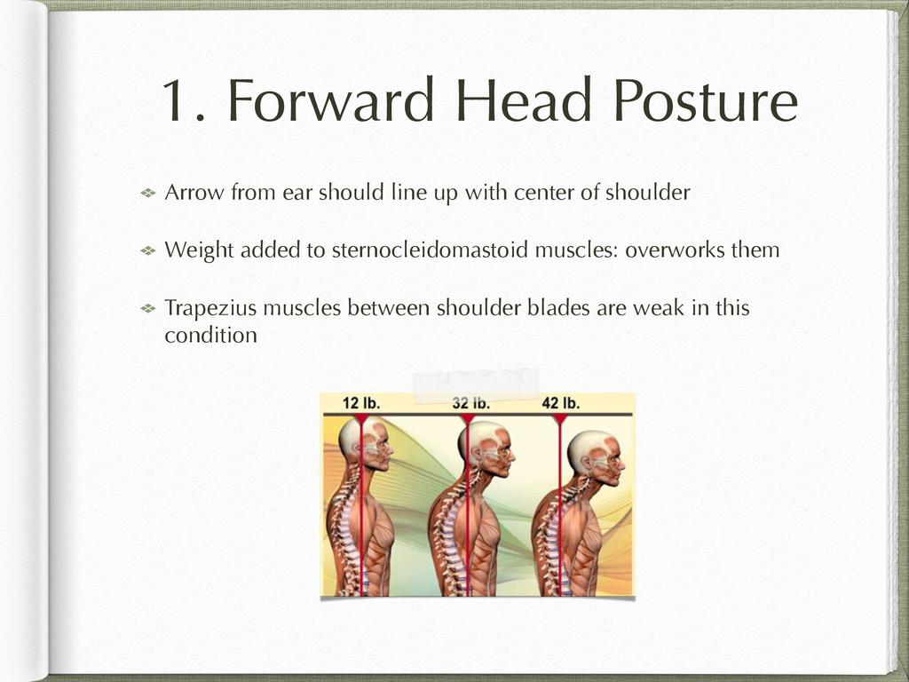1. Forward Head Posture Arrow from ear should l...
