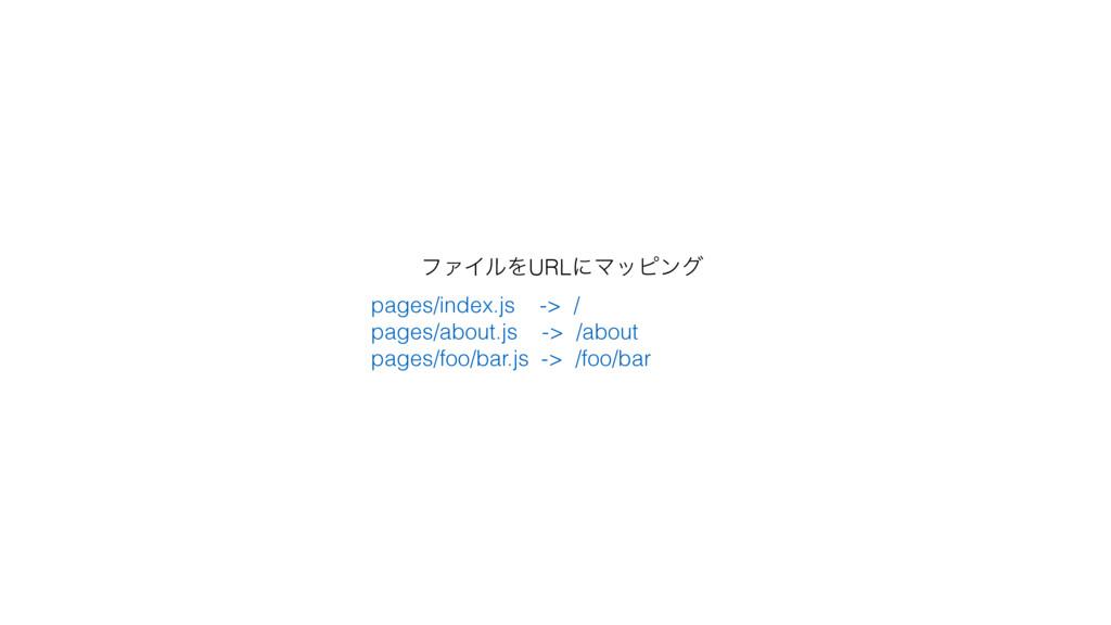 ϑΝΠϧΛURLʹϚοϐϯά pages/index.js -> / pages/about....