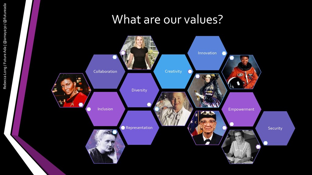 What are our values? Rebecca Long / Future Ada ...