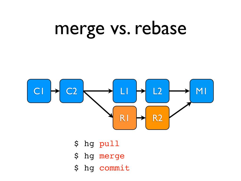 merge vs. rebase C1 C2 L1 R1 L2 R2 M1 $ hg pull...