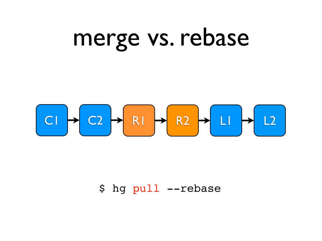 merge vs. rebase $ hg pull --rebase C1 C2 L1 R1...