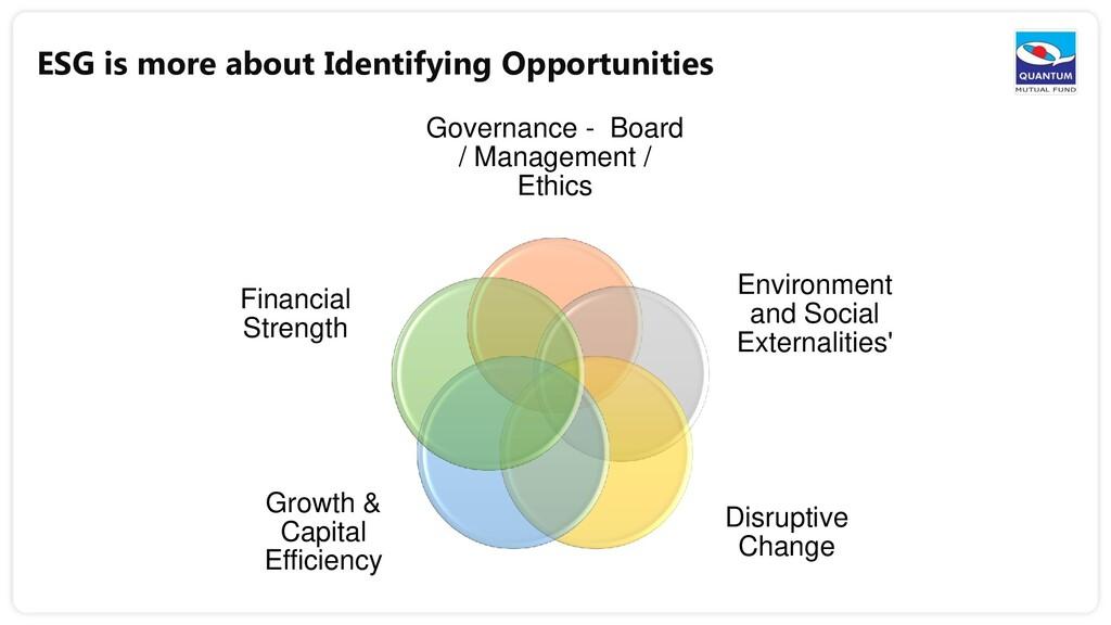 Governance - Board / Management / Ethics Enviro...