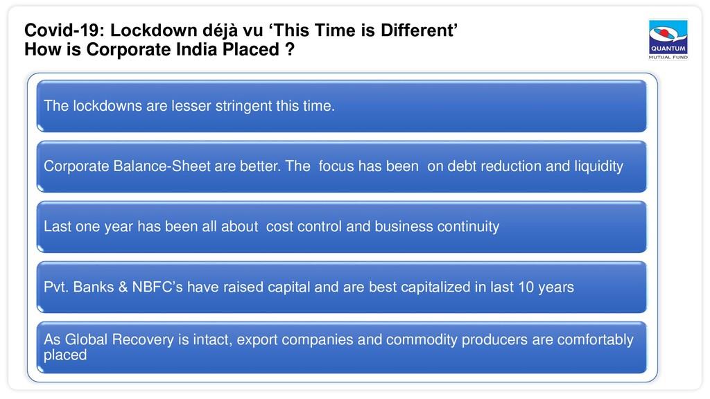 Covid-19: Lockdown déjà vu 'This Time is Differ...