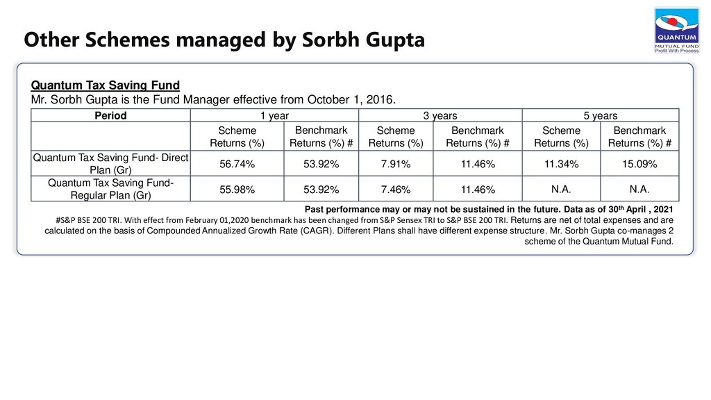 Other Schemes managed by Sorbh Gupta Quantum Ta...