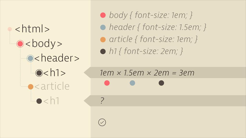 <html> body { font-size: 1em; } <body> <header>...