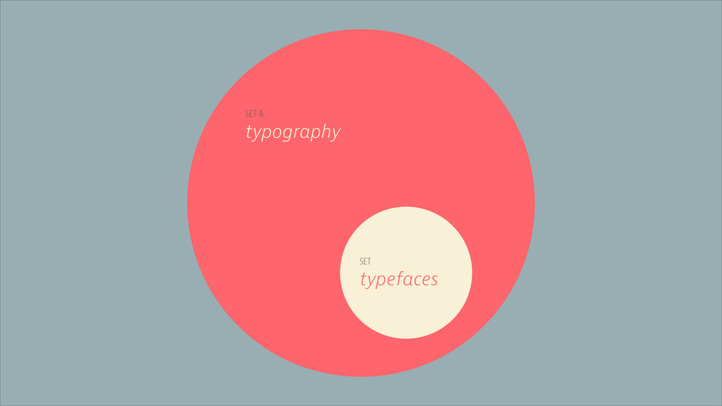 typography SET A typefaces SET
