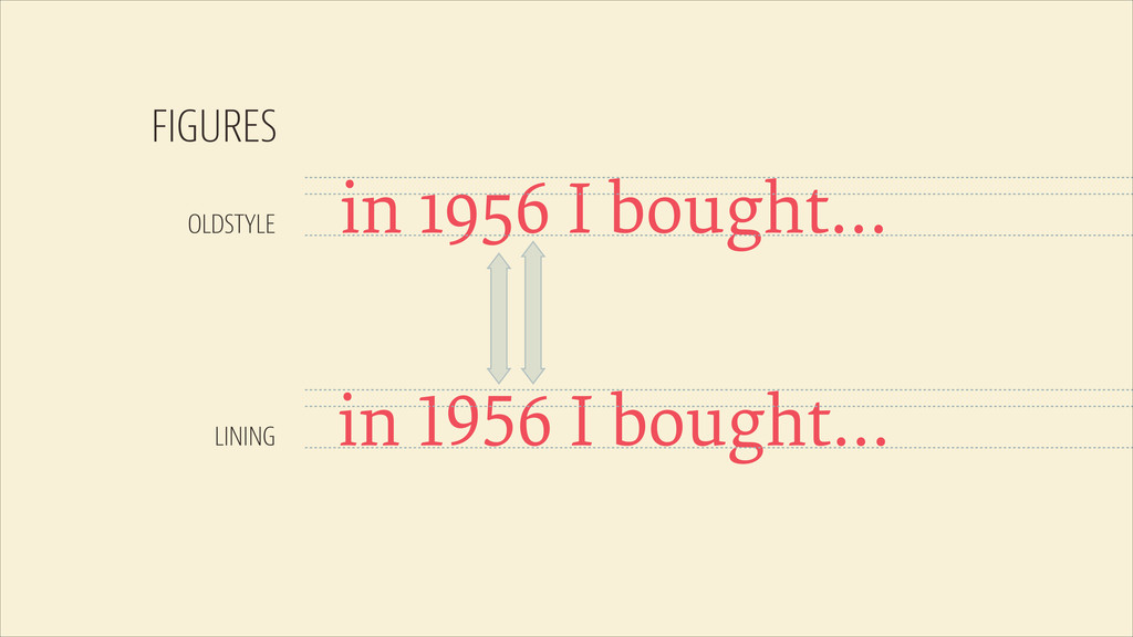in 1956 I bought… in 1956 I bought… OLDSTYLE LI...
