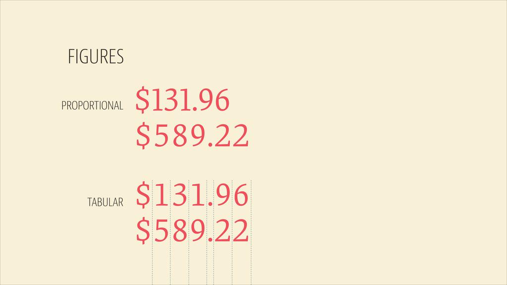 PROPORTIONAL TABULAR $131.96 $589.22 $131.96 $5...