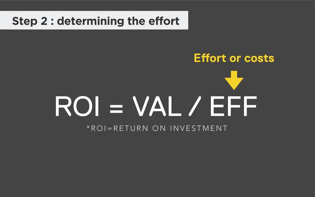 ROI = VAL / EFF Step 2 : determining the effort...
