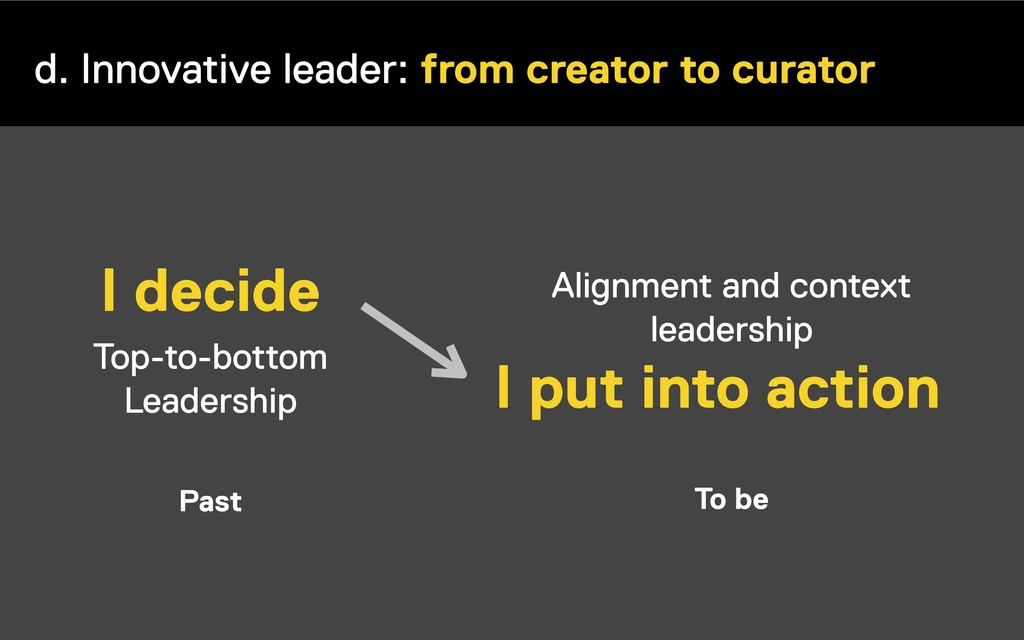 d. Innovative leader: from creator to curator T...
