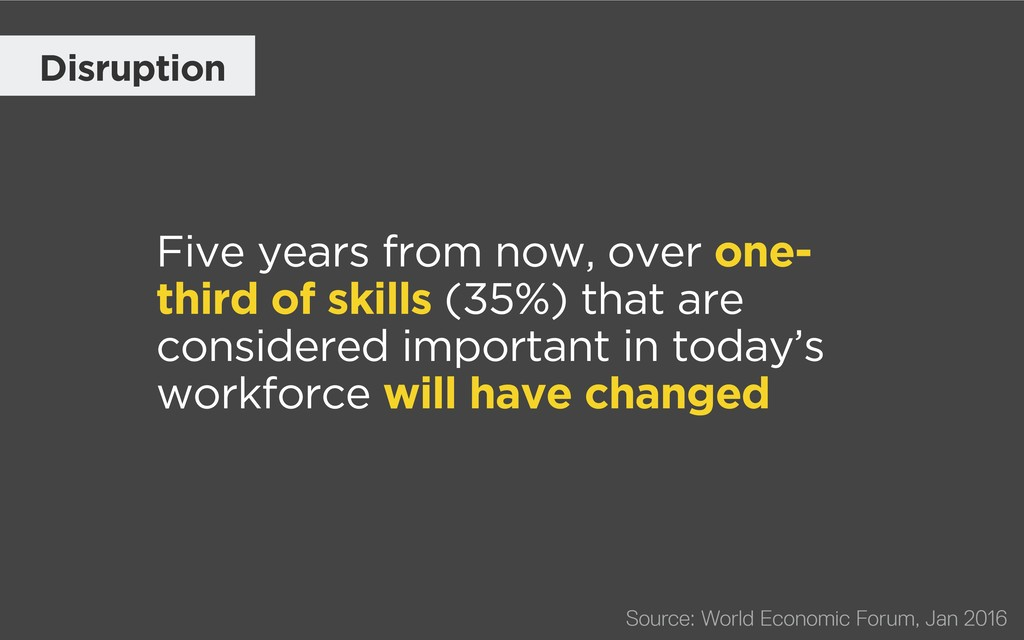 Five years from now, over one- third of skills ...