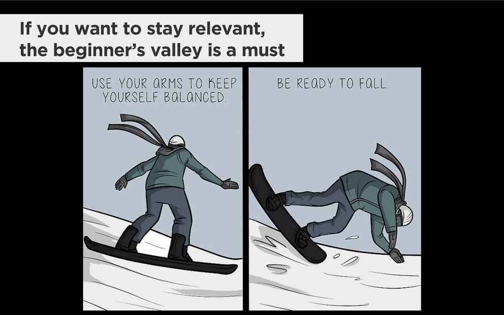 If you want to stay relevant, the beginner's v...