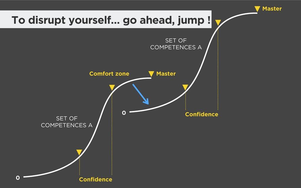 Master 0 Confidence Master 0 Confidence SET OF ...