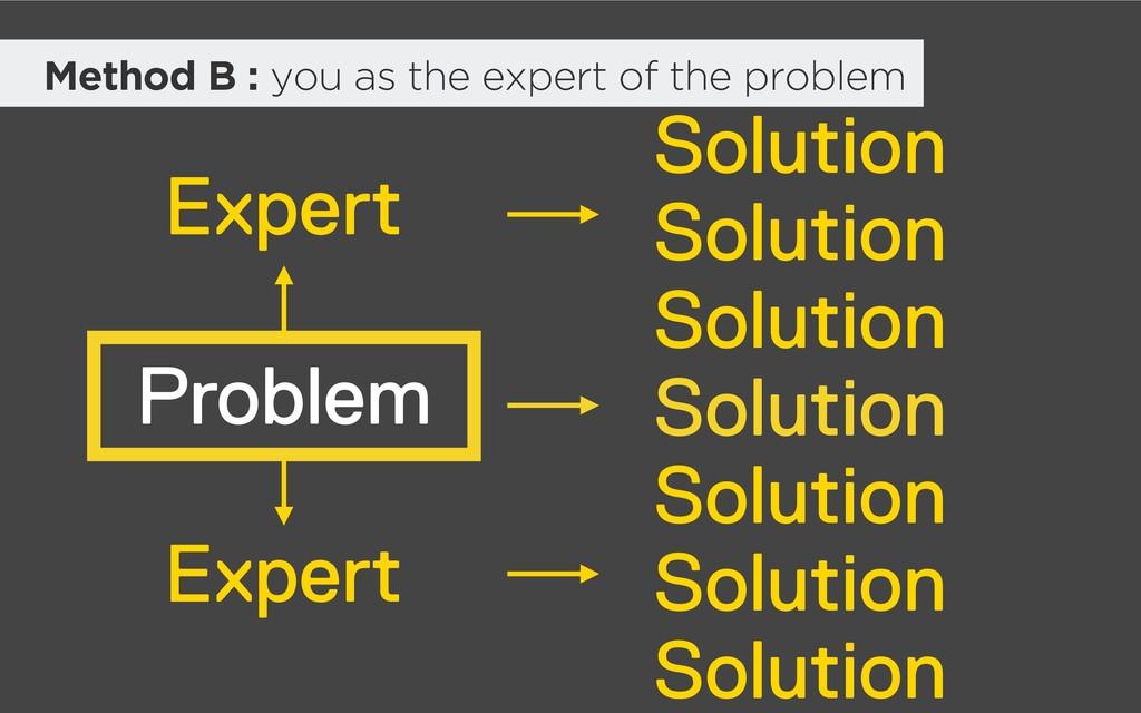 Problem Solution Solution Solution Solution Sol...