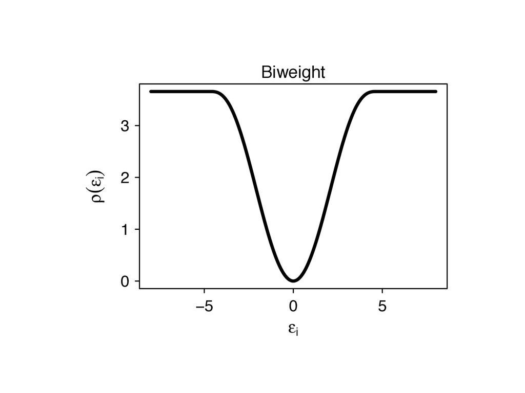 −5 0 5 ε i 0 1 2 3 ρ(ε i ) Biweight