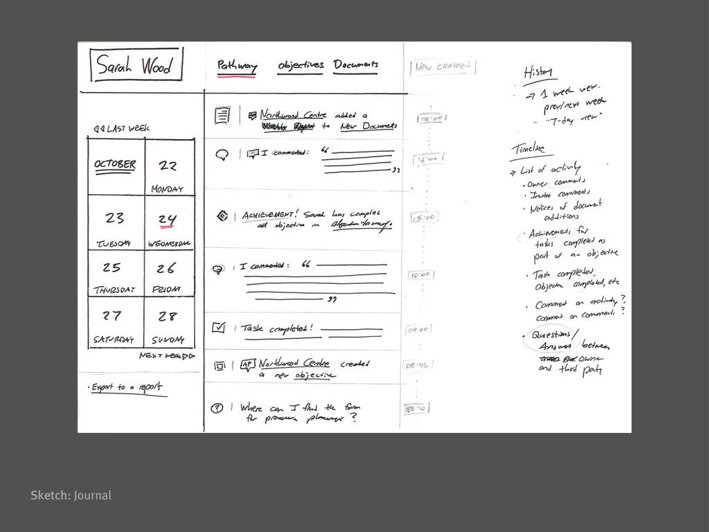 Sketch: Journal
