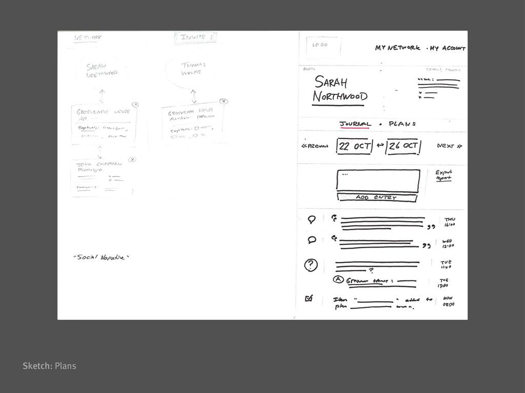 Sketch: Plans