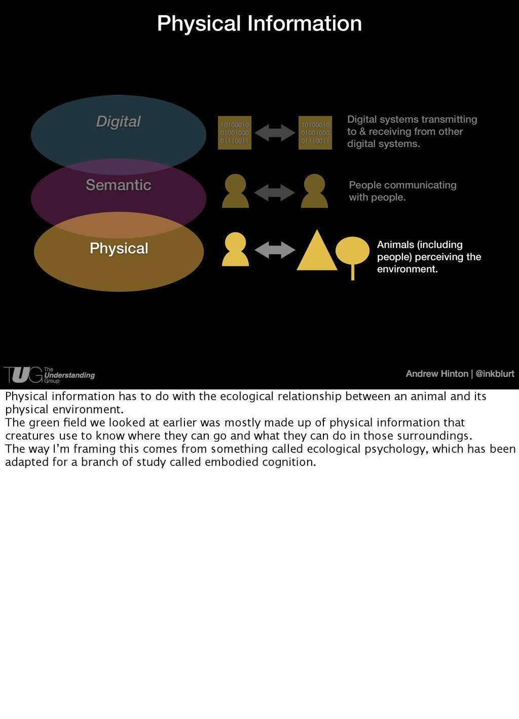 Andrew Hinton   @inkblurt Physical Information ...