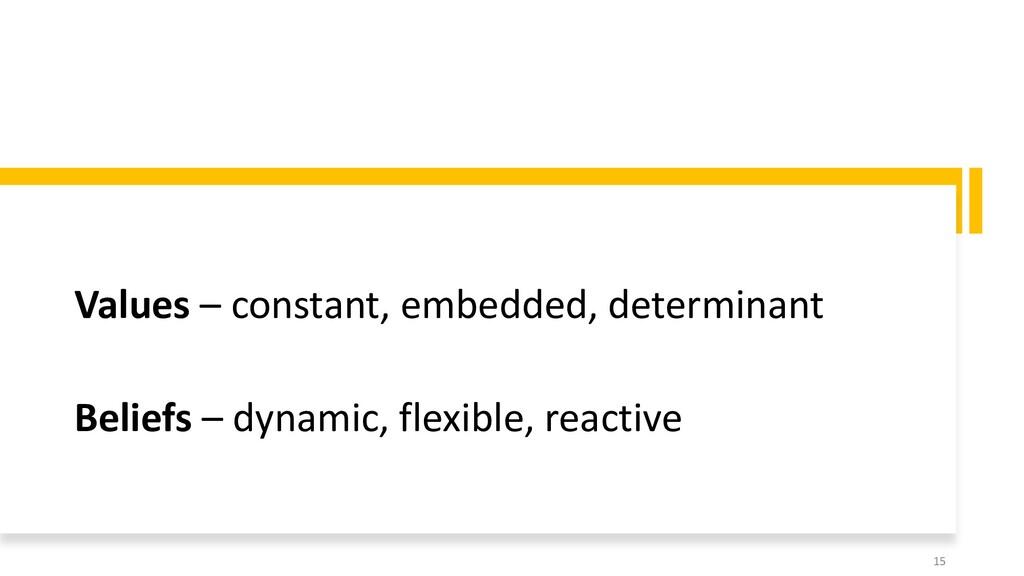 Values – constant, embedded, determinant Belief...