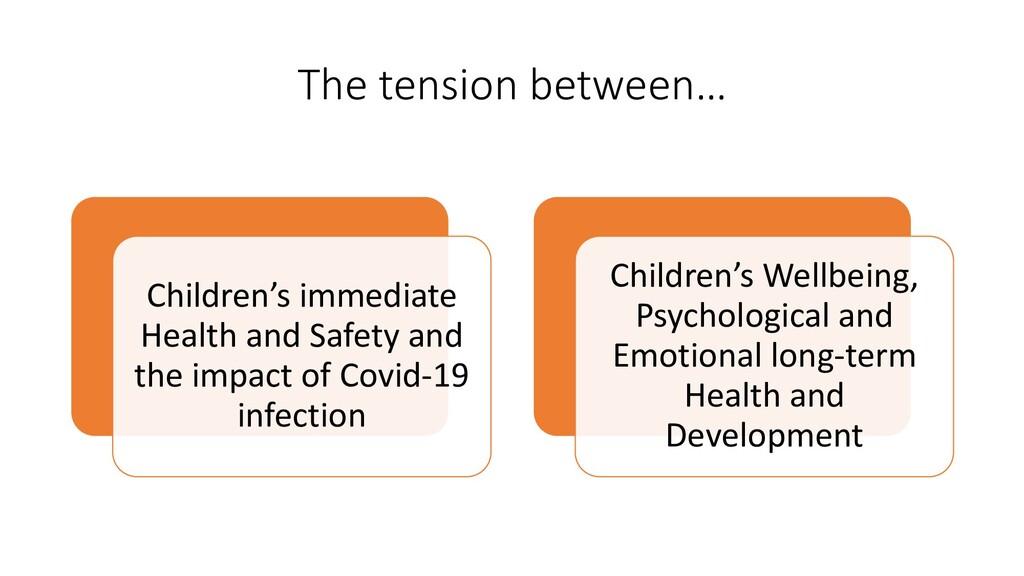 The tension between… Children's immediate Healt...