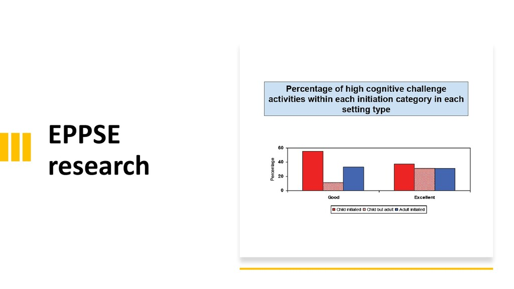 EPPSE research