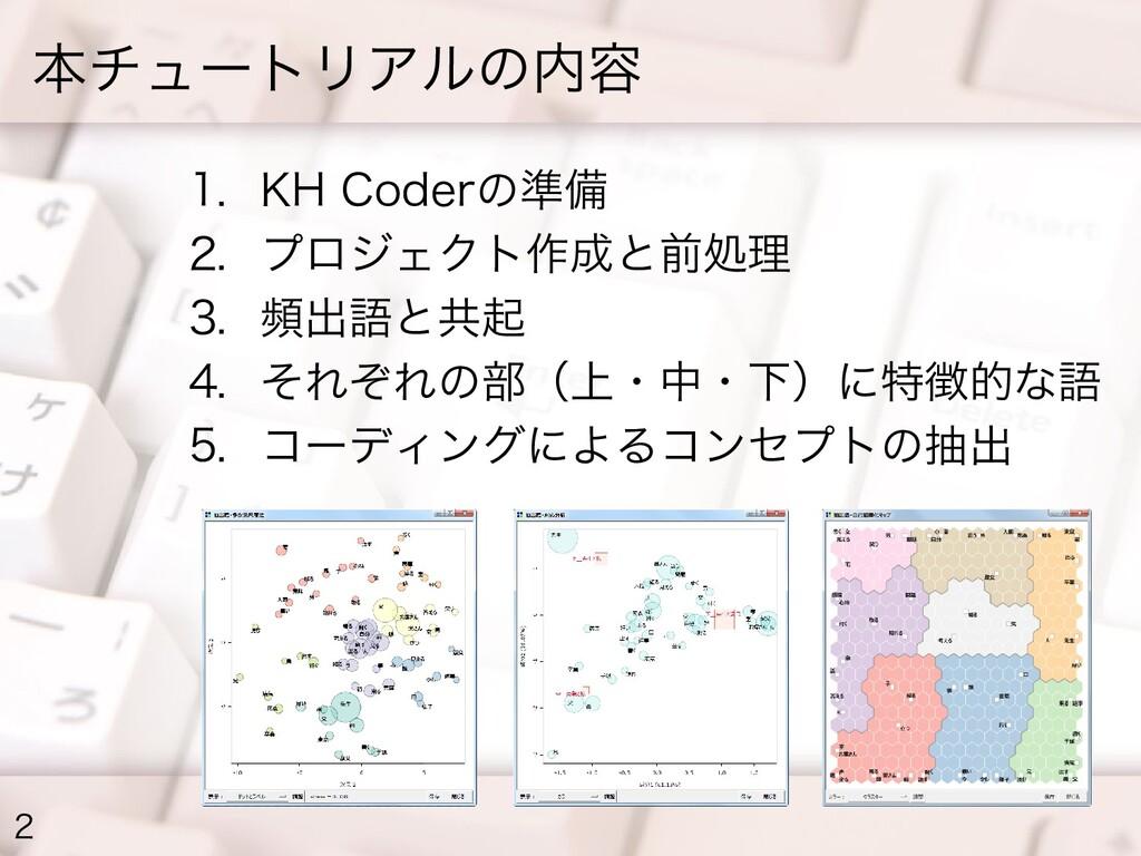 本チュートリアルの内容 2 1. KH Coderの準備 2. プロジェクト作成と前処理 3....