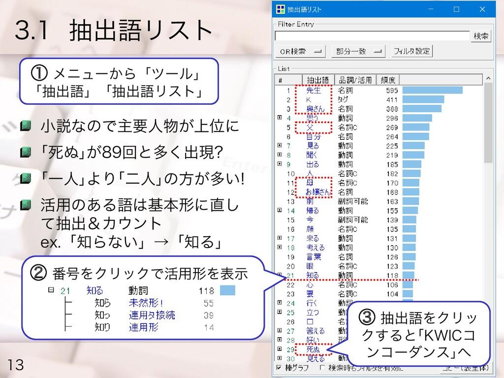 3.1 抽出語リスト 13 ① メニューから「ツール」 「抽出語」「抽出語リスト」 小説なので...