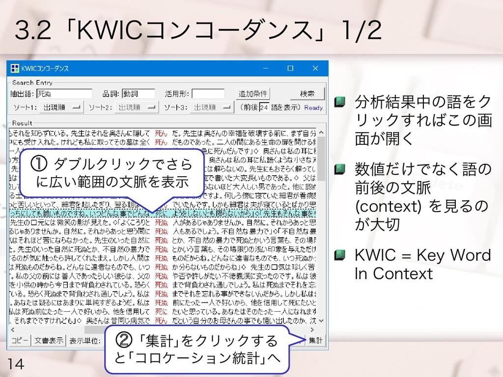 3.2「KWICコンコーダンス」1/2 14 分析結果中の語をク リックすればこの画 面が開く...