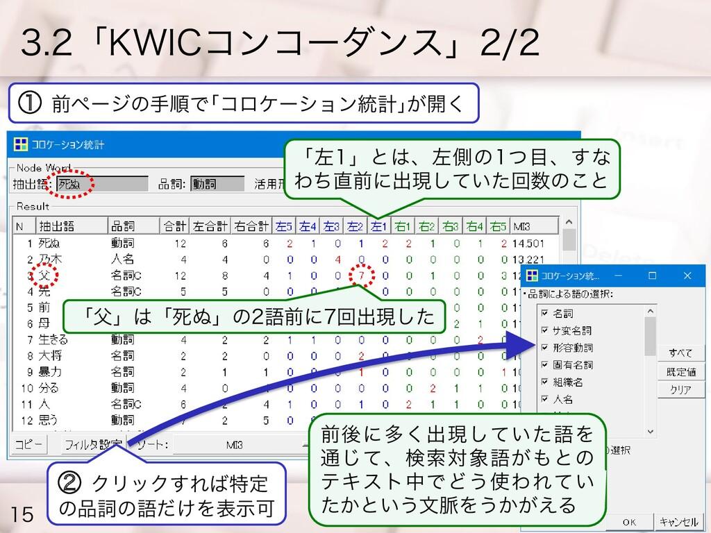 3.2「KWICコンコーダンス」2/2 15 ① 前ページの手順で「コロケーション統計」が開く...