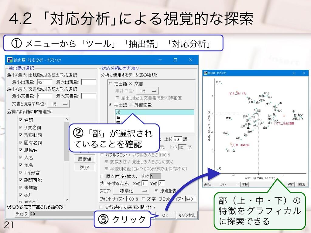 4.2 「対応分析」による視覚的な探索 21 ① メニューから「ツール」「抽出語」「対応分析」...