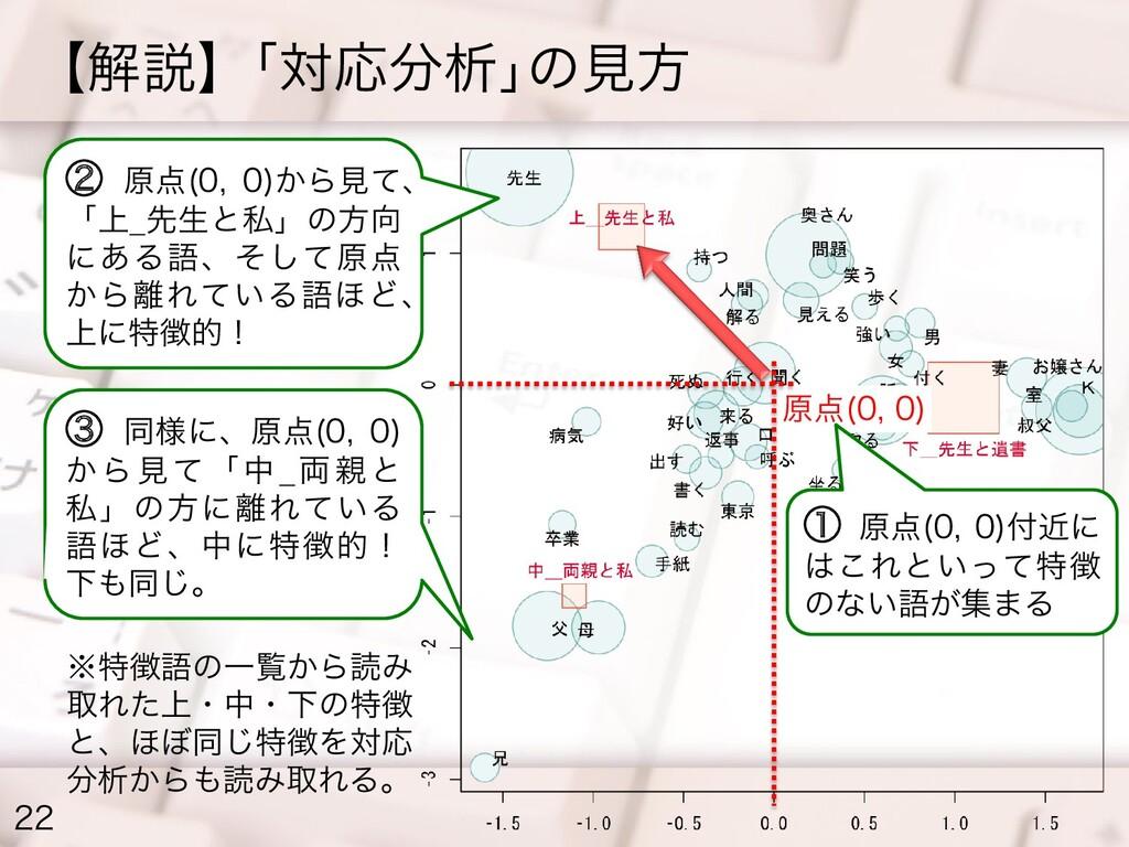 【解説】「対応分析」の見方 22 原点(0, 0) ① 原点(0, 0)付近に はこれといって...
