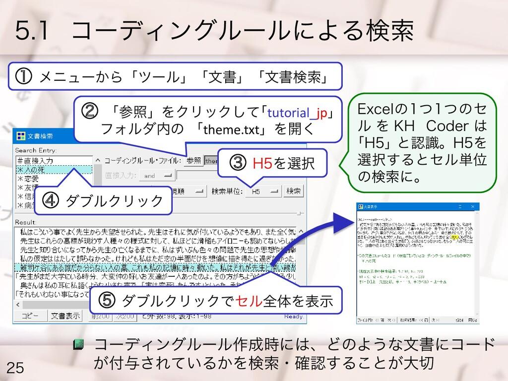 5.1 コーディングルールによる検索 25 ① メニューから「ツール」「文書」「文書検索」 ②...