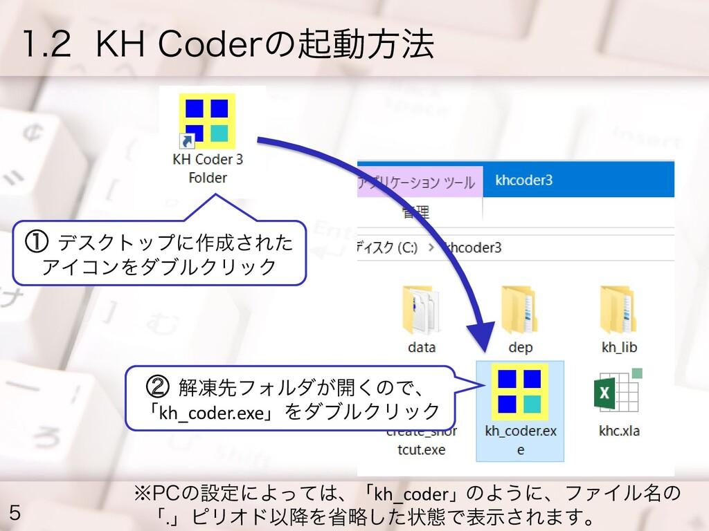5 1.2 KH Coderの起動方法 ① デスクトップに作成された アイコンをダブルクリック...